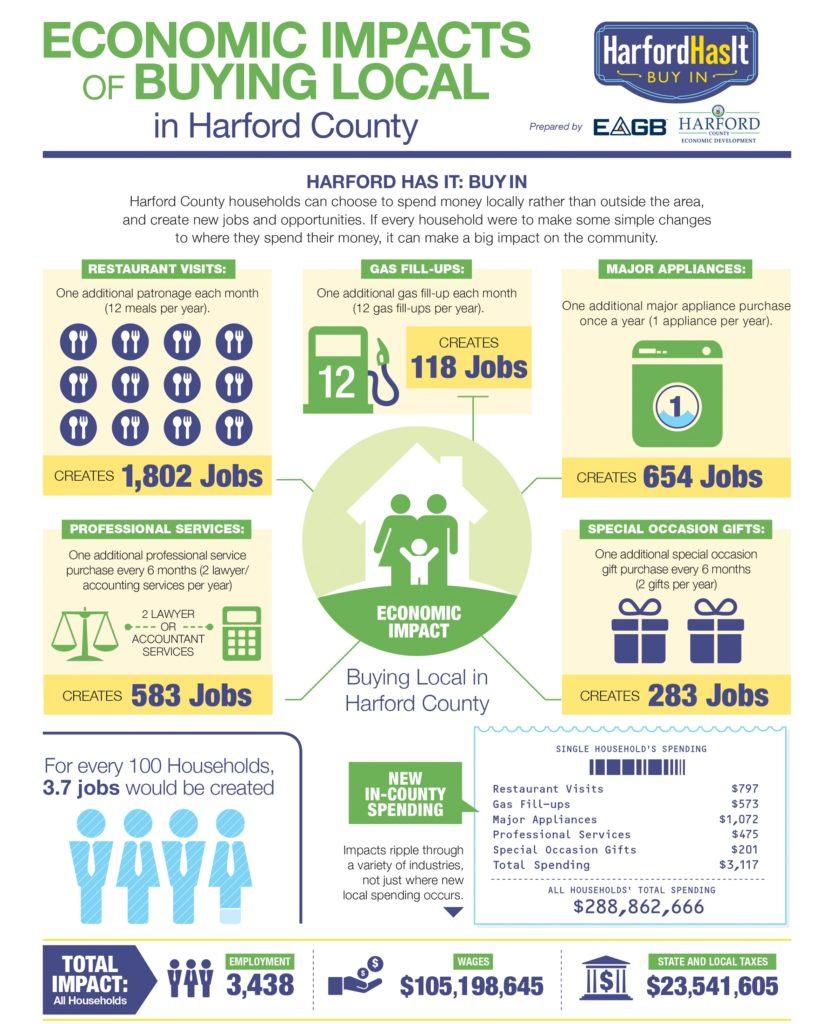 economic-impact-report-smaller